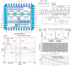 Test chip (Integrated BPF and in wide tuning range PLL on standard digital CMOS technology)