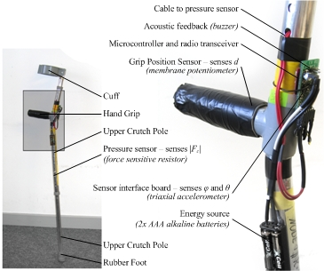 The Instrumented Crutch System